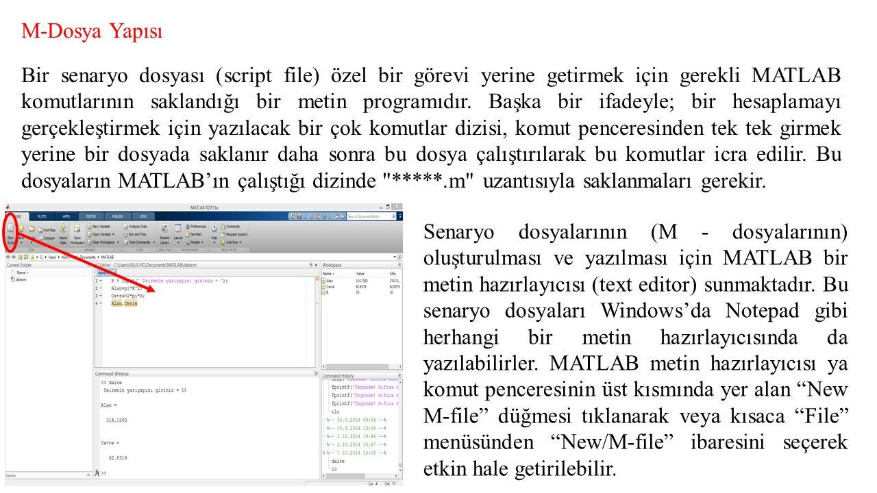 M-Dosya Yapısı Bir senaryo dosyası (script file) özel bir görevi yerine getirmek için gerekli MATLAB komutlarının saklandığı bir metin programıdır.