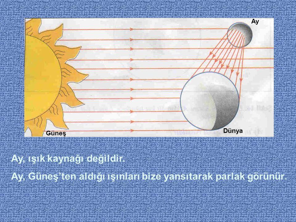 Dünya Ay Güneş Ay, ışık kaynağı değildir. Ay, Güneş'ten aldığı ışınları bize yansıtarak parlak görünür.