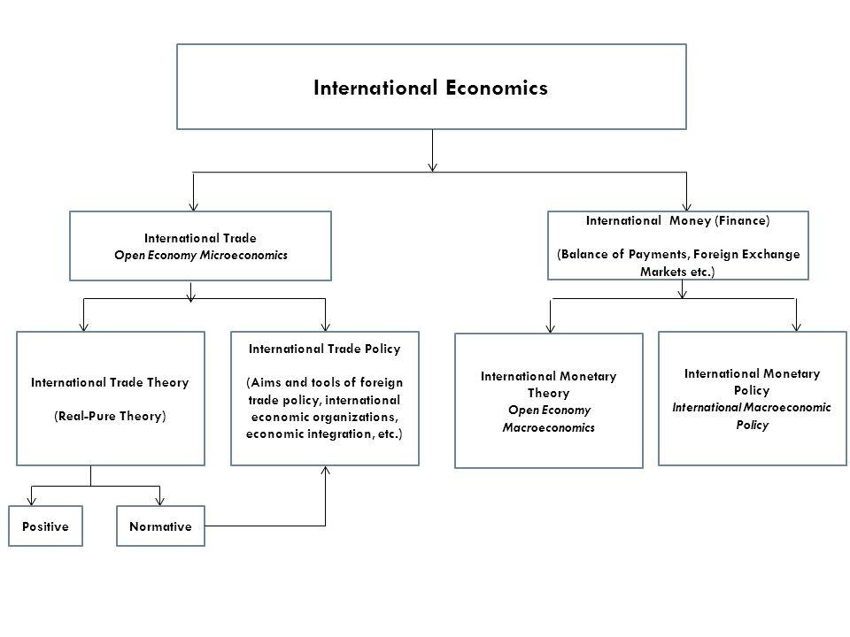Giriş ve Temel Kavramlar  Ülkeler niçin ticaret yaparlar.