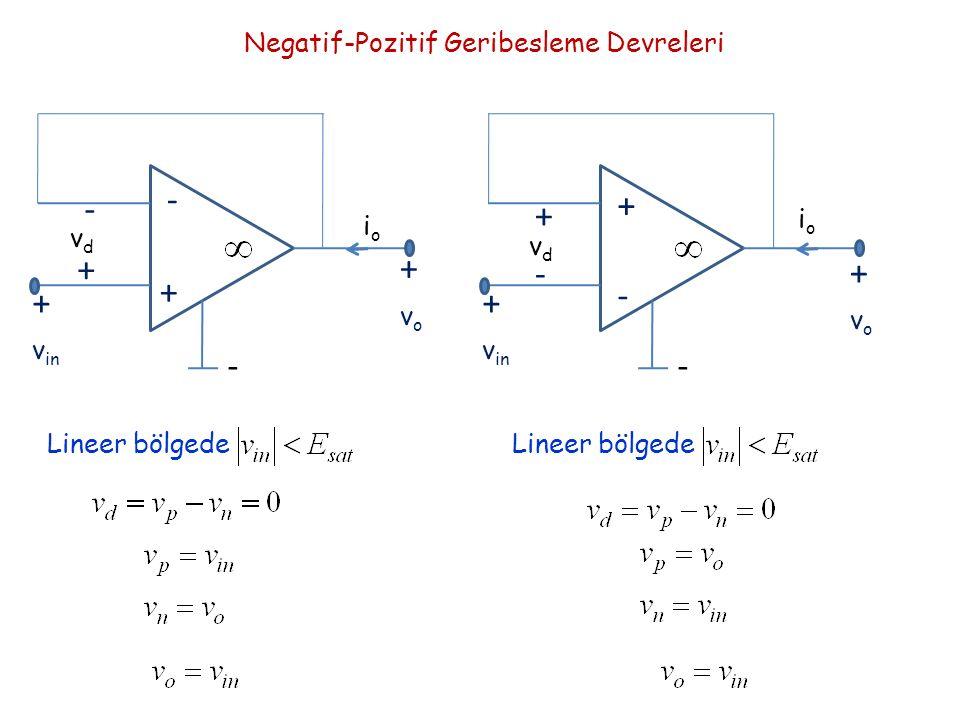 Negatif-Pozitif Geribesleme Devreleri Lineer bölgede + -+ - - + v in vdvd ioio +vo+vo +-+- + -+ - - + v in ioio +vo+vo +-+- vdvd