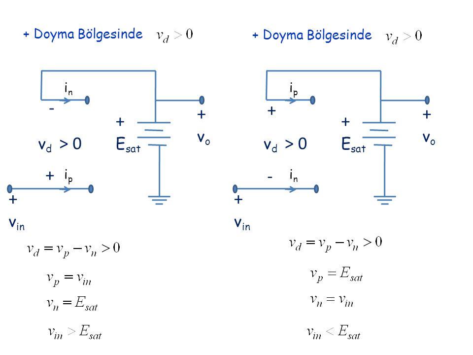 + Doyma Bölgesinde +vo+vo + E sat v d > 0 + -+ - + v in inin ipip +vo+vo + E sat v d > 0 + -+ - + v in ipip inin
