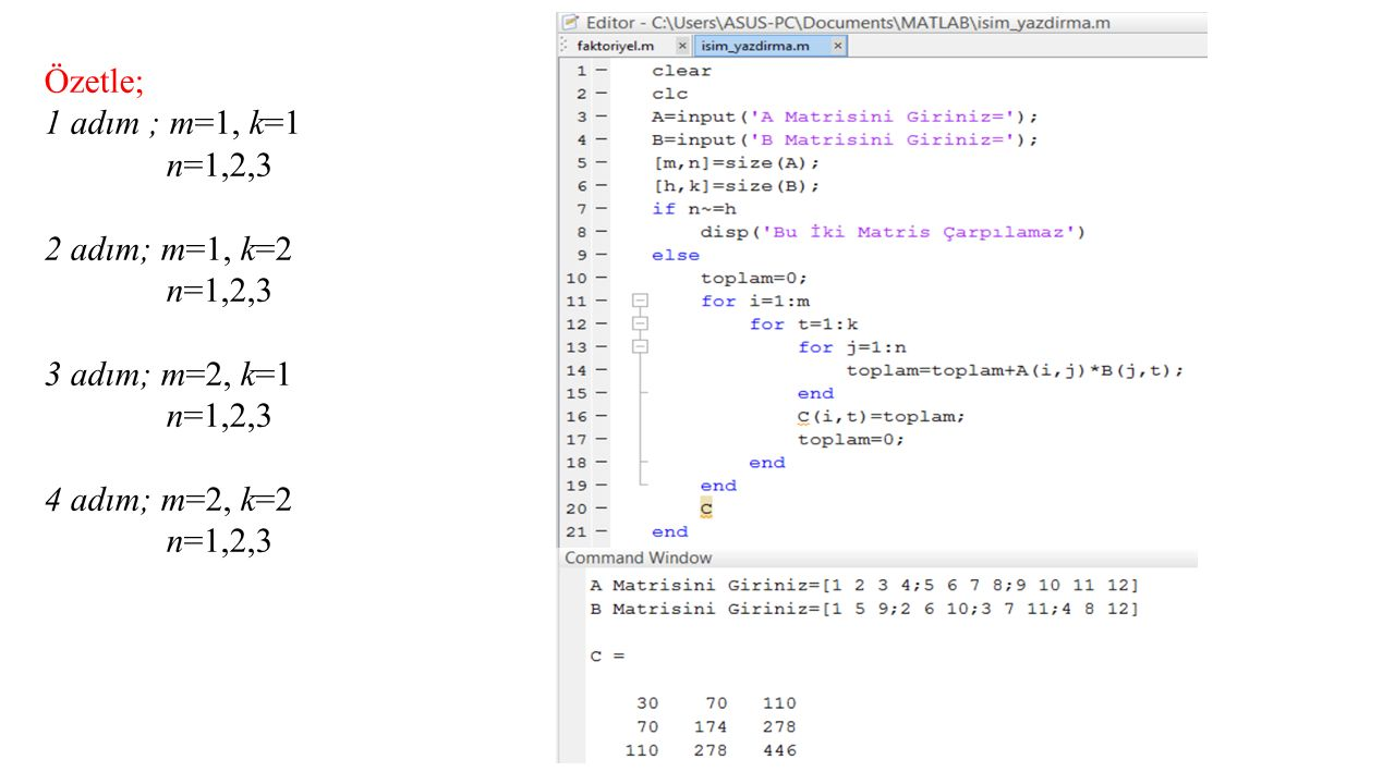 Özetle; 1 adım ; m=1, k=1 n=1,2,3 2 adım; m=1, k=2 n=1,2,3 3 adım; m=2, k=1 n=1,2,3 4 adım; m=2, k=2 n=1,2,3