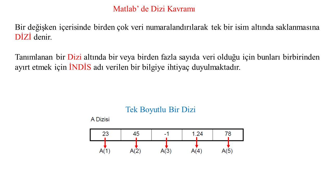 B Matrisi 1.sütun2. sütun3. sütun4. sütun 1. Satır 23127548 2.