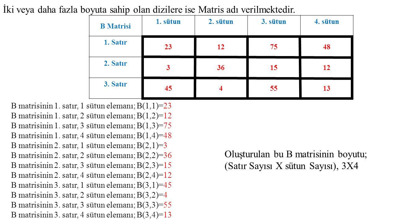 B Matrisi 1. sütun2. sütun3. sütun4. sütun 1. Satır 23127548 2. Satır 3361512 3. Satır 4545513 B matrisinin 1. satır, 1 sütun elemanı; B(1,1)=23 B mat