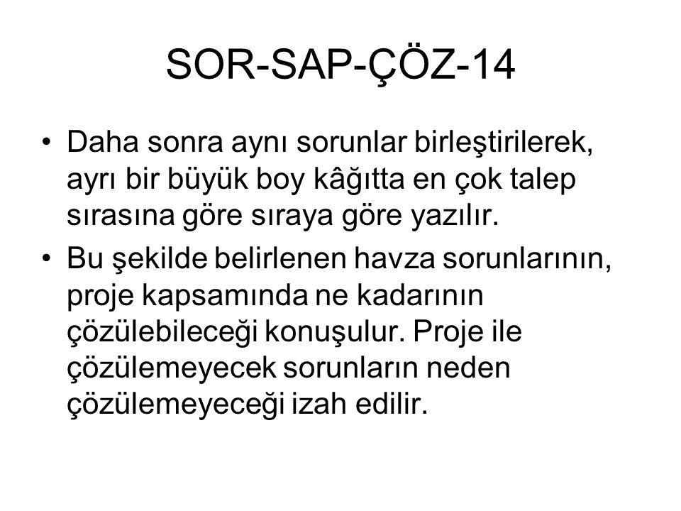SOR-SAP-ÇÖZ-14 Daha sonra aynı sorunlar birleştirilerek, ayrı bir büyük boy kâğıtta en çok talep sırasına göre sıraya göre yazılır. Bu şekilde belirle