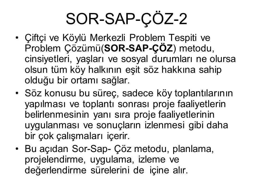 SOR-SAP-ÇÖZ-2 Çiftçi ve Köylü Merkezli Problem Tespiti ve Problem Çözümü(SOR-SAP-ÇÖZ) metodu, cinsiyetleri, yaşları ve sosyal durumları ne olursa olsu