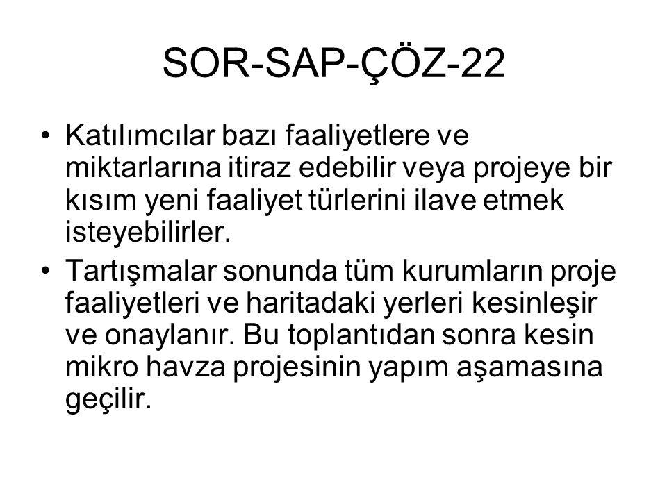 SOR-SAP-ÇÖZ-22 Katılımcılar bazı faaliyetlere ve miktarlarına itiraz edebilir veya projeye bir kısım yeni faaliyet türlerini ilave etmek isteyebilirle