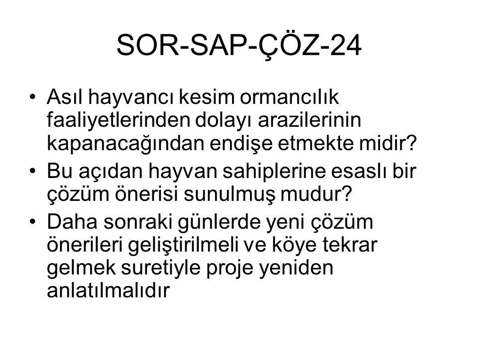 SOR-SAP-ÇÖZ-24 Asıl hayvancı kesim ormancılık faaliyetlerinden dolayı arazilerinin kapanacağından endişe etmekte midir? Bu açıdan hayvan sahiplerine e