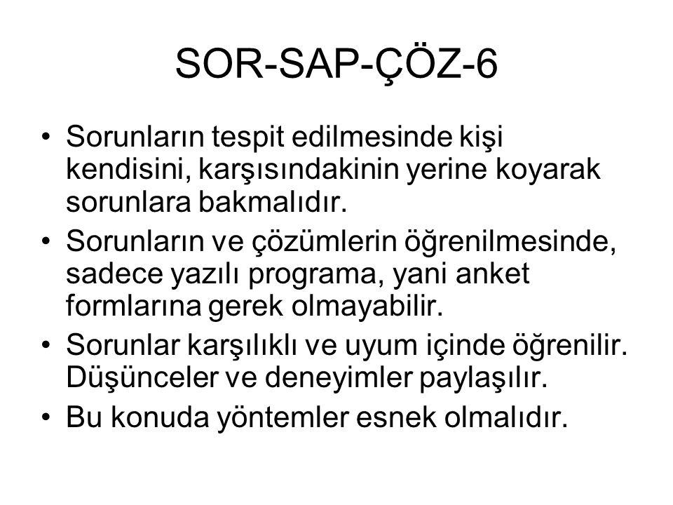 SOR-SAP-ÇÖZ-6 Sorunların tespit edilmesinde kişi kendisini, karşısındakinin yerine koyarak sorunlara bakmalıdır. Sorunların ve çözümlerin öğrenilmesin