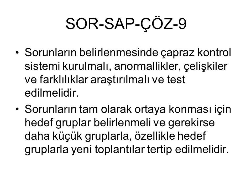 SOR-SAP-ÇÖZ-9 Sorunların belirlenmesinde çapraz kontrol sistemi kurulmalı, anormallikler, çelişkiler ve farklılıklar araştırılmalı ve test edilmelidir.