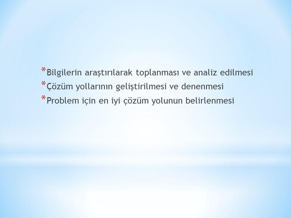 * Bilgilerin araştırılarak toplanması ve analiz edilmesi * Çözüm yollarının geliştirilmesi ve denenmesi * Problem için en iyi çözüm yolunun belirlenmesi