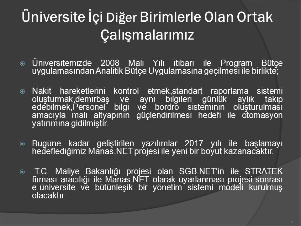 Teşkilat Şeması 5 Ziya ARPALI Daire Başkanı C.Tuğçe DÖNMEZ T.C.