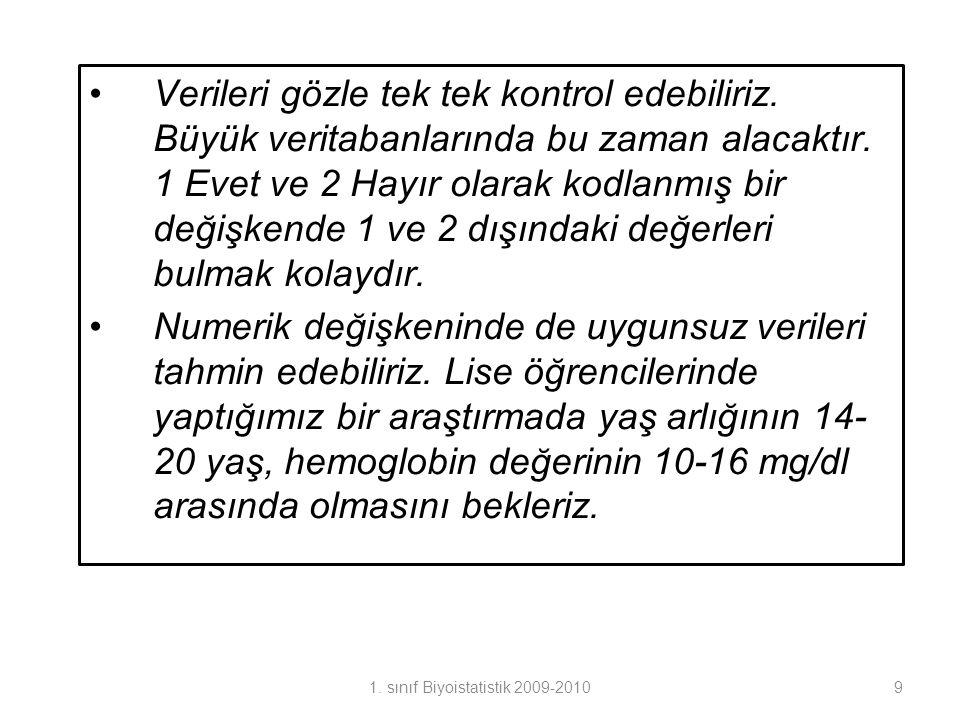 201. sınıf Biyoistatistik 2009-2010