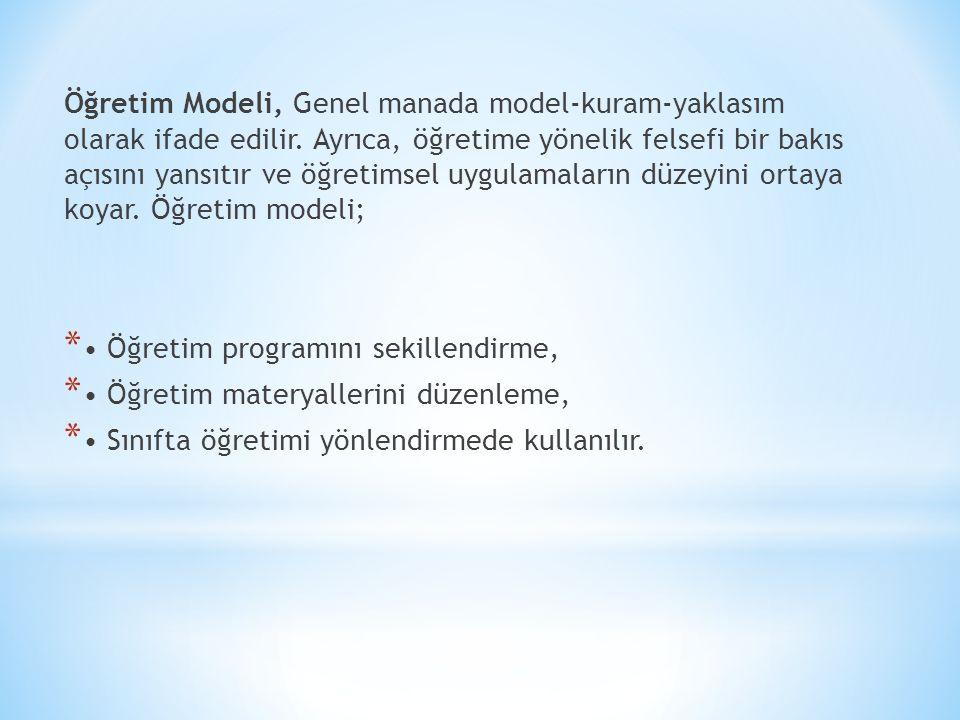 Öğretim Modeli, Genel manada model-kuram-yaklasım olarak ifade edilir.