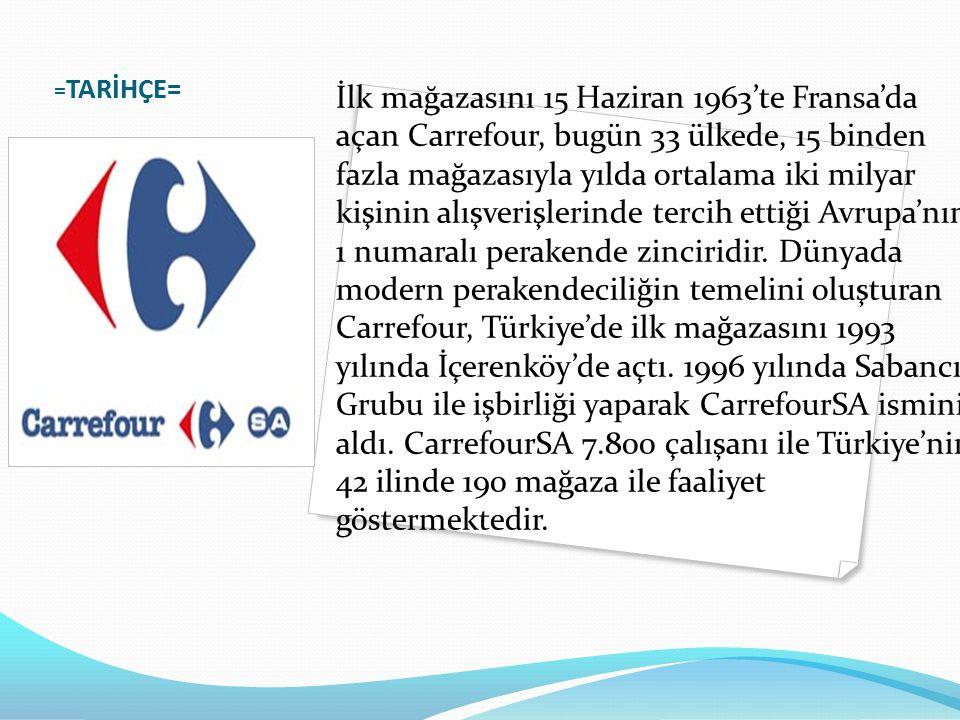 = TARİHÇE= İlk mağazasını 15 Haziran 1963'te Fransa'da açan Carrefour, bugün 33 ülkede, 15 binden fazla mağazasıyla yılda ortalama iki milyar kişinin alışverişlerinde tercih ettiği Avrupa'nın 1 numaralı perakende zinciridir.