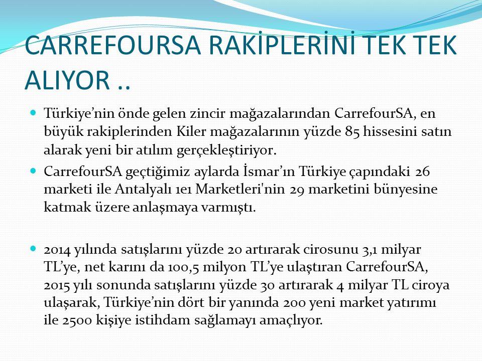 CARREFOURSA RAKİPLERİNİ TEK TEK ALIYOR..