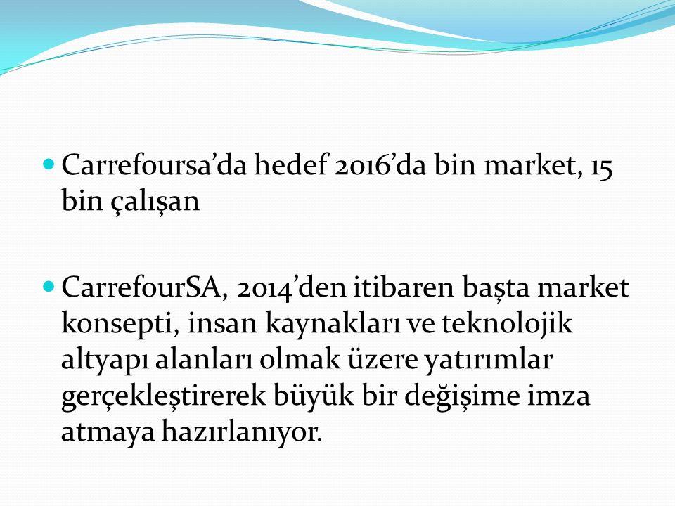 Carrefoursa'da hedef 2016'da bin market, 15 bin çalışan CarrefourSA, 2014'den itibaren başta market konsepti, insan kaynakları ve teknolojik altyapı alanları olmak üzere yatırımlar gerçekleştirerek büyük bir değişime imza atmaya hazırlanıyor.