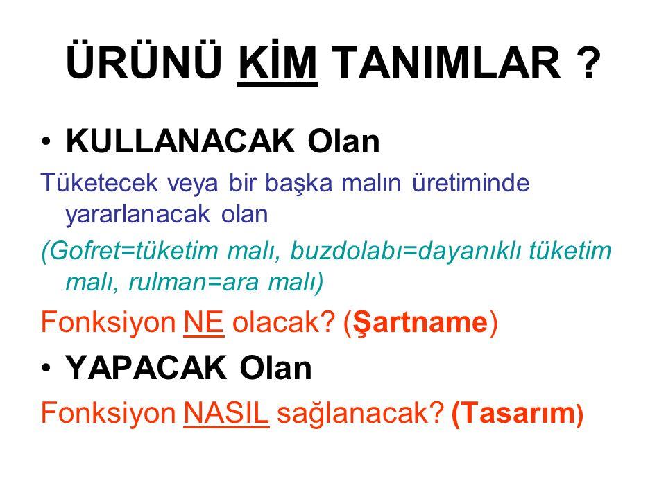 ÜRÜNÜ KİM TANIMLAR .