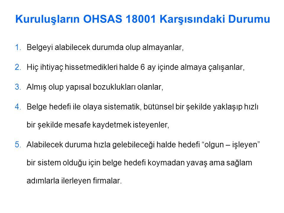 Kuruluşların OHSAS 18001 Karşısındaki Durumu 1. 1.Belgeyi alabilecek durumda olup almayanlar, 2.