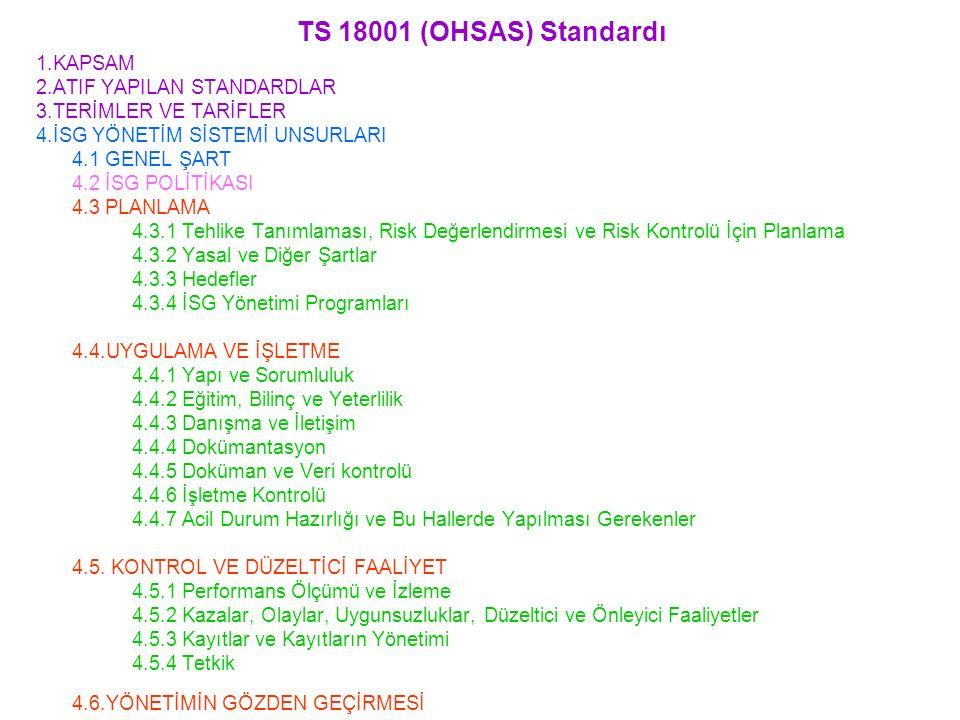 TS 18001 (OHSAS) Standardı 1.KAPSAM 2.ATIF YAPILAN STANDARDLAR 3.TERİMLER VE TARİFLER 4.İSG YÖNETİM SİSTEMİ UNSURLARI 4.1 GENEL ŞART 4.2 İSG POLİTİKAS