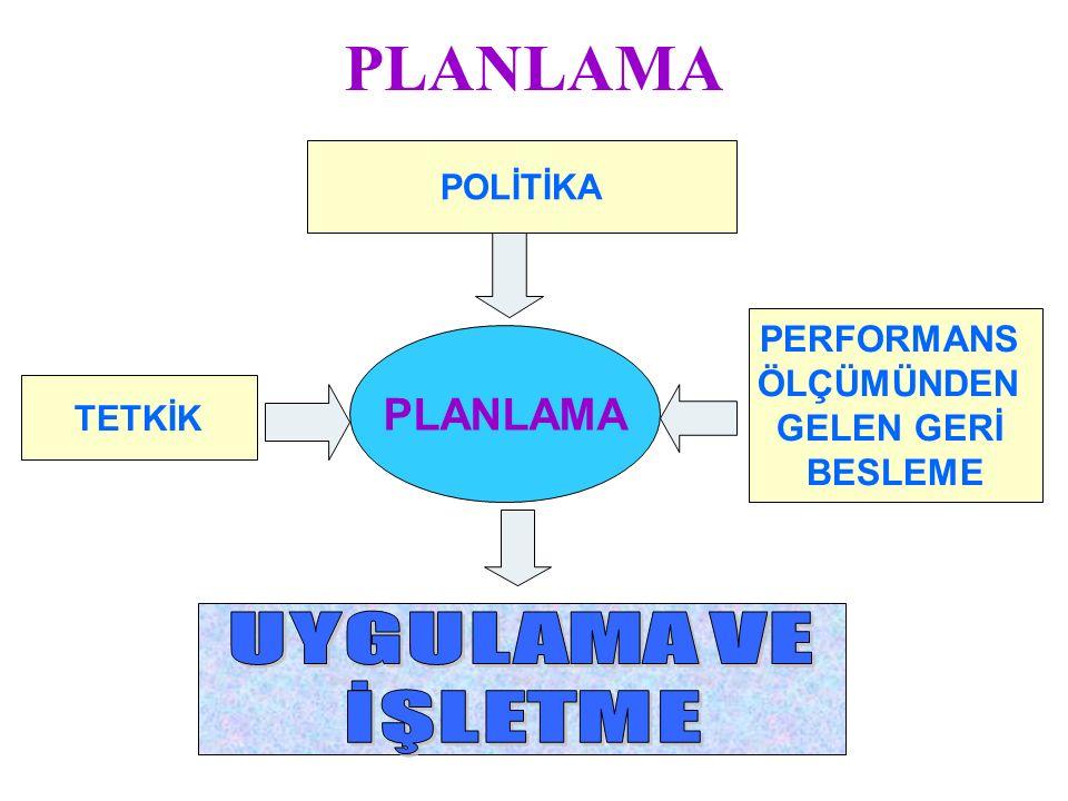 PLANLAMA POLİTİKA PLANLAMA TETKİK PERFORMANS ÖLÇÜMÜNDEN GELEN GERİ BESLEME