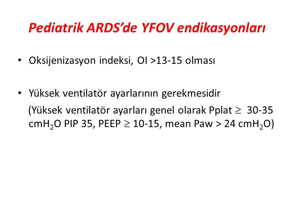 Pediatrik ARDS'de YFOV endikasyonları Oksijenizasyon indeksi, OI >13-15 olması Yüksek ventilatör ayarlarının gerekmesidir (Yüksek ventilatör ayarları