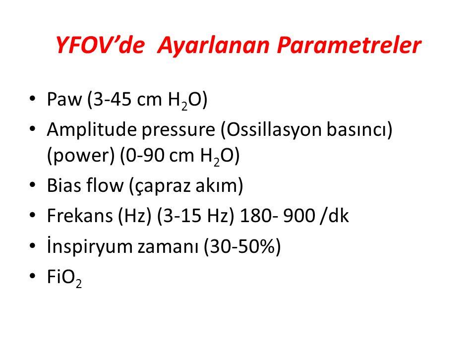 YFOV'de Ayarlanan Parametreler Paw (3-45 cm H 2 O) Amplitude pressure (Ossillasyon basıncı) (power) (0-90 cm H 2 O) Bias flow (çapraz akım) Frekans (H