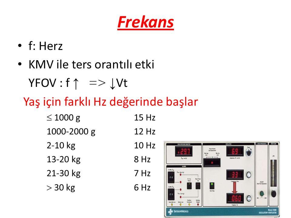 Frekans f: Herz KMV ile ters orantılı etki YFOV : f ↑ => ↓ Vt Yaş için farklı Hz değerinde başlar  1000 g15 Hz 1000-2000 g12 Hz 2-10 kg10 Hz 13-20 kg
