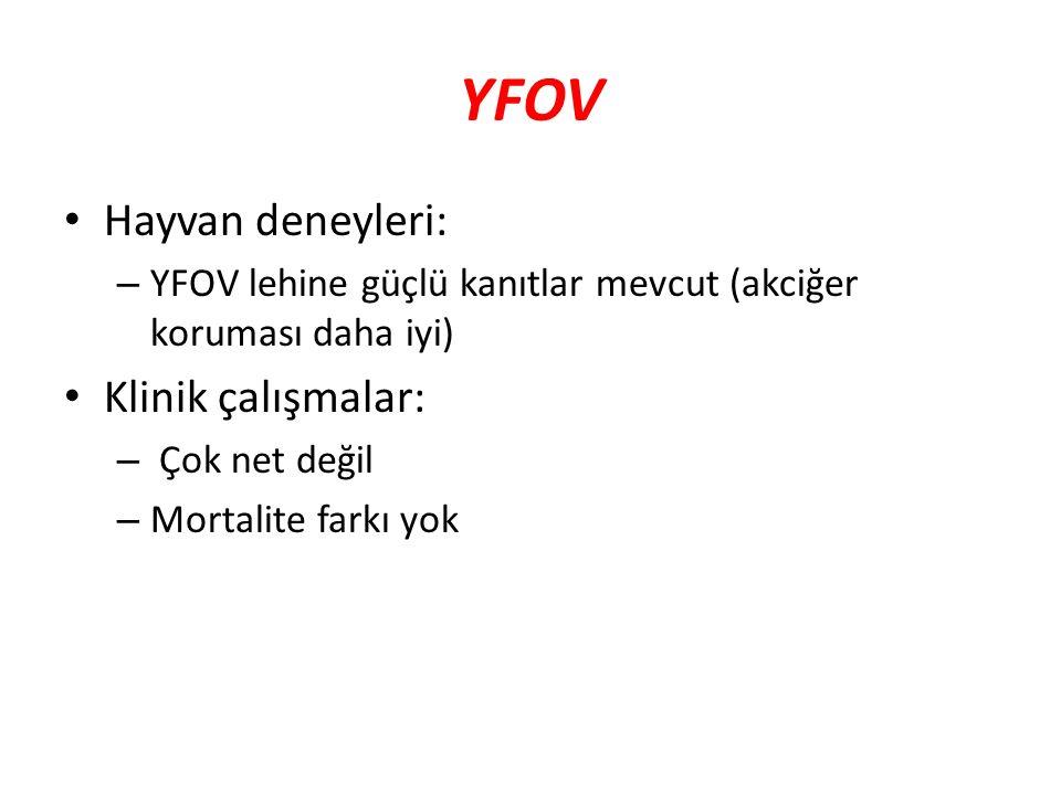 YFOV Hayvan deneyleri: – YFOV lehine güçlü kanıtlar mevcut (akciğer koruması daha iyi) Klinik çalışmalar: – Çok net değil – Mortalite farkı yok