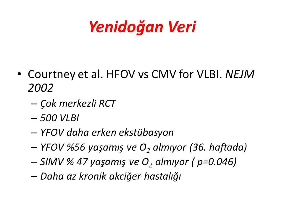 Yenidoğan Veri Courtney et al. HFOV vs CMV for VLBI. NEJM 2002 – Çok merkezli RCT – 500 VLBI – YFOV daha erken ekstübasyon – YFOV %56 yaşamış ve O 2 a