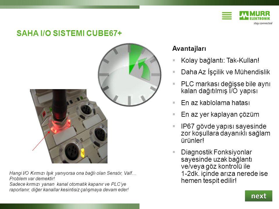 SAHA I/O SISTEMI CUBE67+ Hangi I/O Kırmızı Işık yanıyorsa ona bağlı olan Sensör, Valf… Problem var demektir.