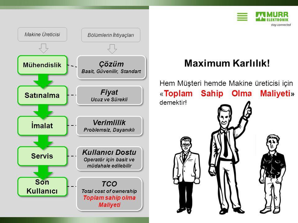 Platzhalter für Hero-Bild Größe: 17,75 x 12,7 cm Positioniert auf 0 und 0,8 cm Maximum Karlılık.