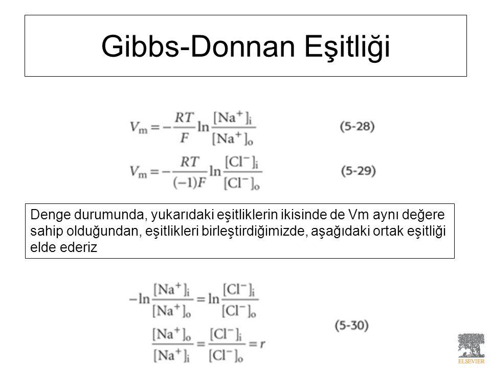 Gibbs-Donnan Eşitliği Denge durumunda, yukarıdaki eşitliklerin ikisinde de Vm aynı değere sahip olduğundan, eşitlikleri birleştirdiğimizde, aşağıdaki