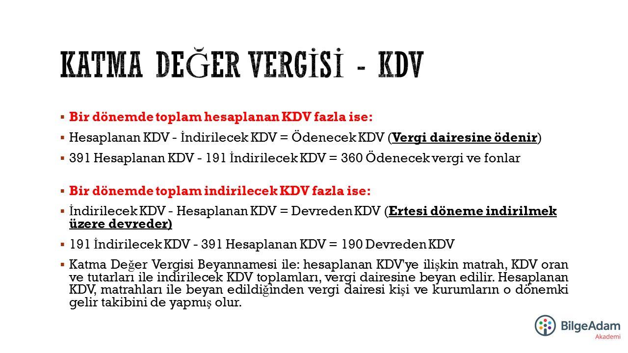  Bir dönemde toplam hesaplanan KDV fazla ise:  Hesaplanan KDV - İ ndirilecek KDV = Ödenecek KDV (Vergi dairesine ödenir)  391 Hesaplanan KDV - 191
