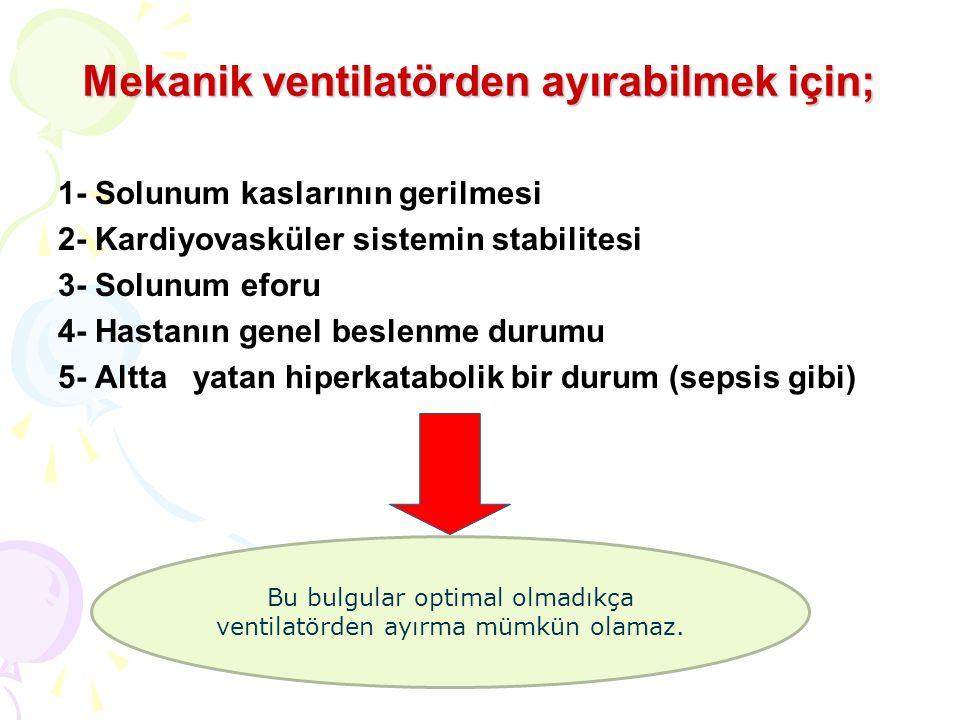 Mekanik ventilatörden ayırabilmek için; 1- Solunum kaslarının gerilmesi 2- Kardiyovasküler sistemin stabilitesi 3- Solunum eforu 4- Hastanın genel beslenme durumu 5- Altta yatan hiperkatabolik bir durum (sepsis gibi) Bu bulgular optimal olmadıkça ventilatörden ayırma mümkün olamaz.