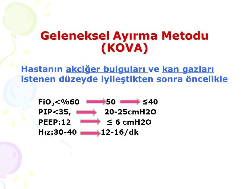 Hastanın akciğer bulguları ve kan gazları istenen düzeyde iyileştikten sonra öncelikle FiO 2 <%60 50 ≤40 PIP<35, 20-25cmH2O PEEP:12 ≤ 6 cmH2O Hız:30-40 12-16/dk Geleneksel Ayırma Metodu (KOVA)