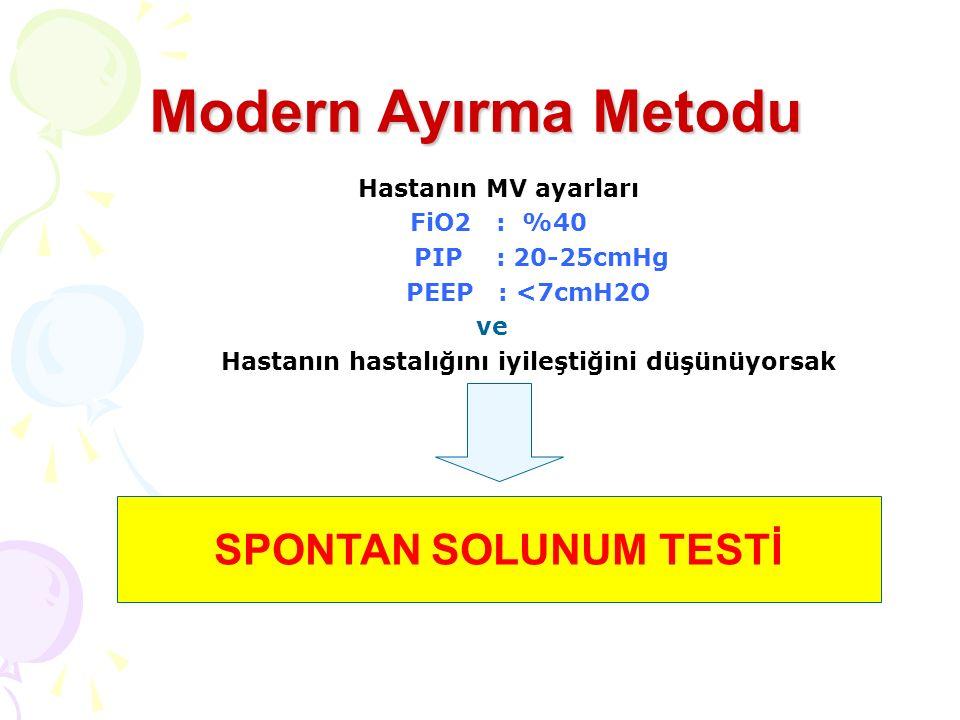 Modern Ayırma Metodu Hastanın MV ayarları FiO2 : %40 PIP : 20-25cmHg PEEP : <7cmH2O ve Hastanın hastalığını iyileştiğini düşünüyorsak SPONTAN SOLUNUM TESTİ