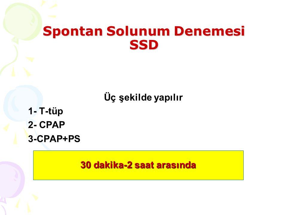 Spontan Solunum Denemesi SSD Üç şekilde yapılır 1- T-tüp 2- CPAP 3-CPAP+PS 30 dakika-2 saat arasında