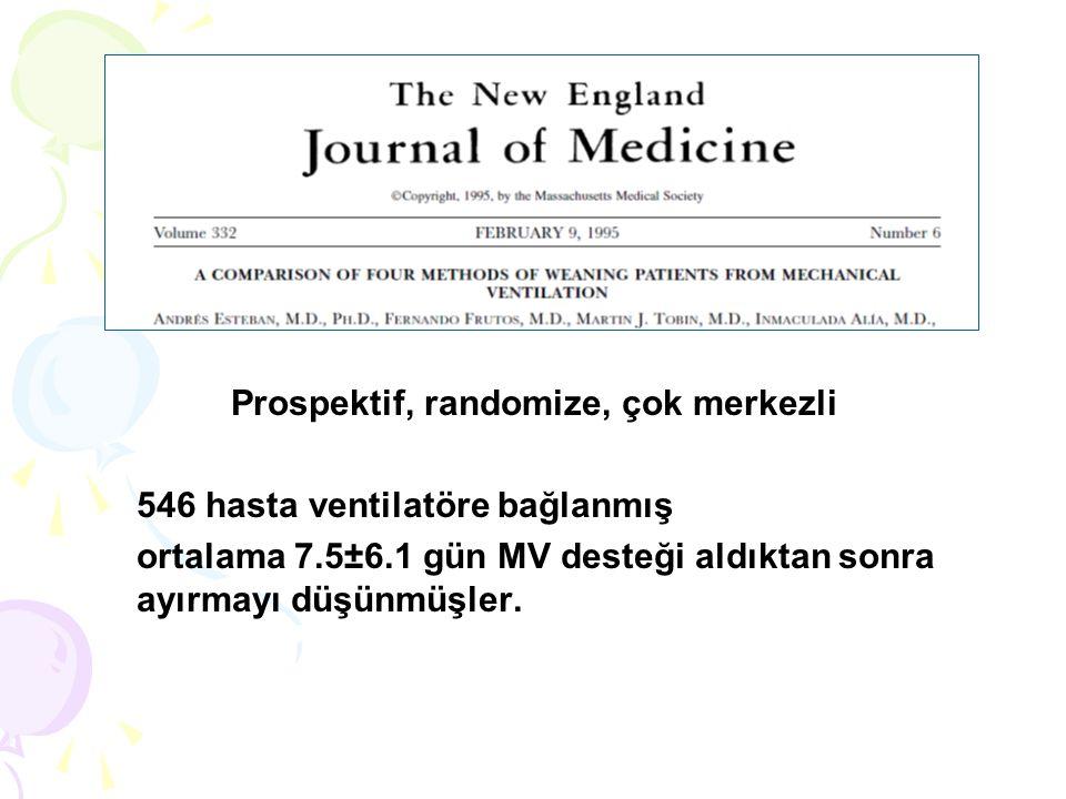 Prospektif, randomize, çok merkezli 546 hasta ventilatöre bağlanmış ortalama 7.5±6.1 gün MV desteği aldıktan sonra ayırmayı düşünmüşler.