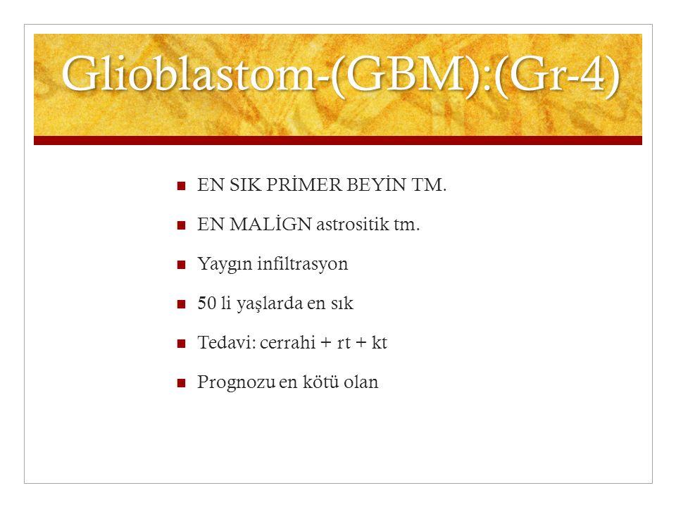 Glioblastom-(GBM):(Gr-4) EN SIK PR İ MER BEY İ N TM. EN MAL İ GN astrositik tm. Yaygın infiltrasyon 50 li ya ş larda en sık Tedavi: cerrahi + rt + kt
