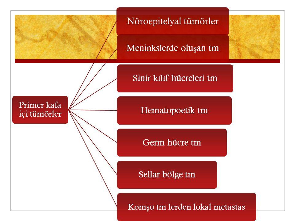 Primer kafa içi tümörler Nöroepitelyal tümörler Meninkslerde olu ş an tmSinir kılıf hücreleri tmHematopoetik tmGerm hücre tmSellar bölge tm Kom ş u tm