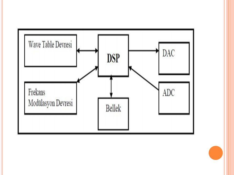 SES KARTI ÇEŞİTLERİ Ses kartları, veri yolu standarına ve fiziksel yapısına göre çeşitlilik göstermektedir.