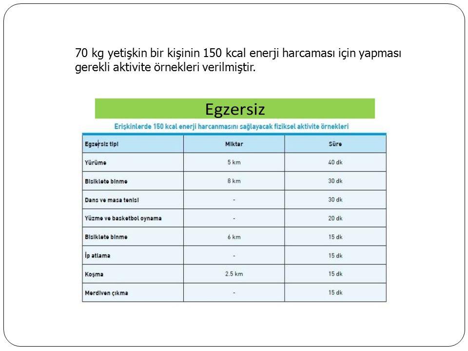 70 kg yetişkin bir kişinin 150 kcal enerji harcaması için yapması gerekli aktivite örnekleri verilmiştir.
