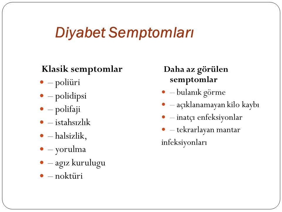 Diyabet Semptomları Klasik semptomlar – poliüri – polidipsi – polifaji – istahsızlık – halsizlik, – yorulma – agız kurulugu – noktüri Daha az görülen semptomlar – bulanık görme – açıklanamayan kilo kaybı – inatçı enfeksiyonlar – tekrarlayan mantar infeksiyonları