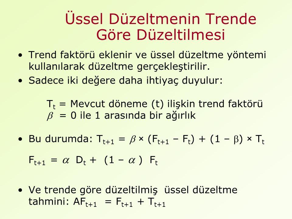 Üssel Düzeltmenin Trende Göre Düzeltilmesi Trend faktörü eklenir ve üssel düzeltme yöntemi kullanılarak düzeltme gerçekleştirilir.