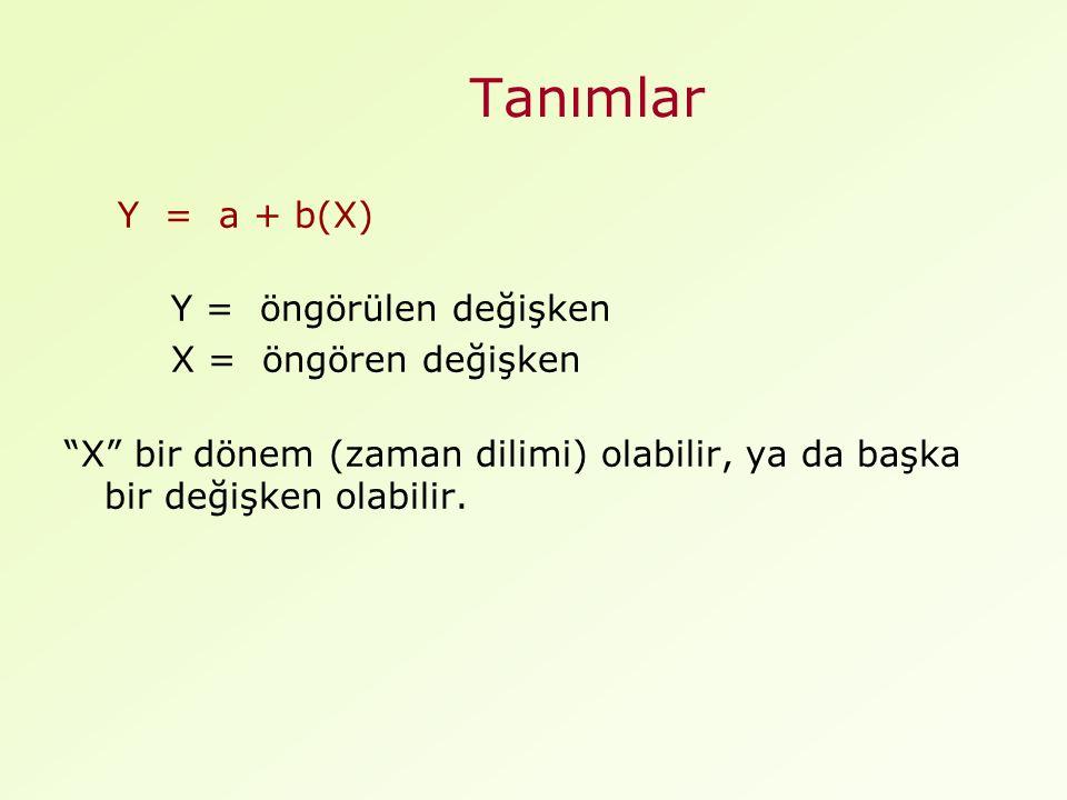 Tanımlar Y = a + b(X) Y = öngörülen değişken X = öngören değişken X bir dönem (zaman dilimi) olabilir, ya da başka bir değişken olabilir.