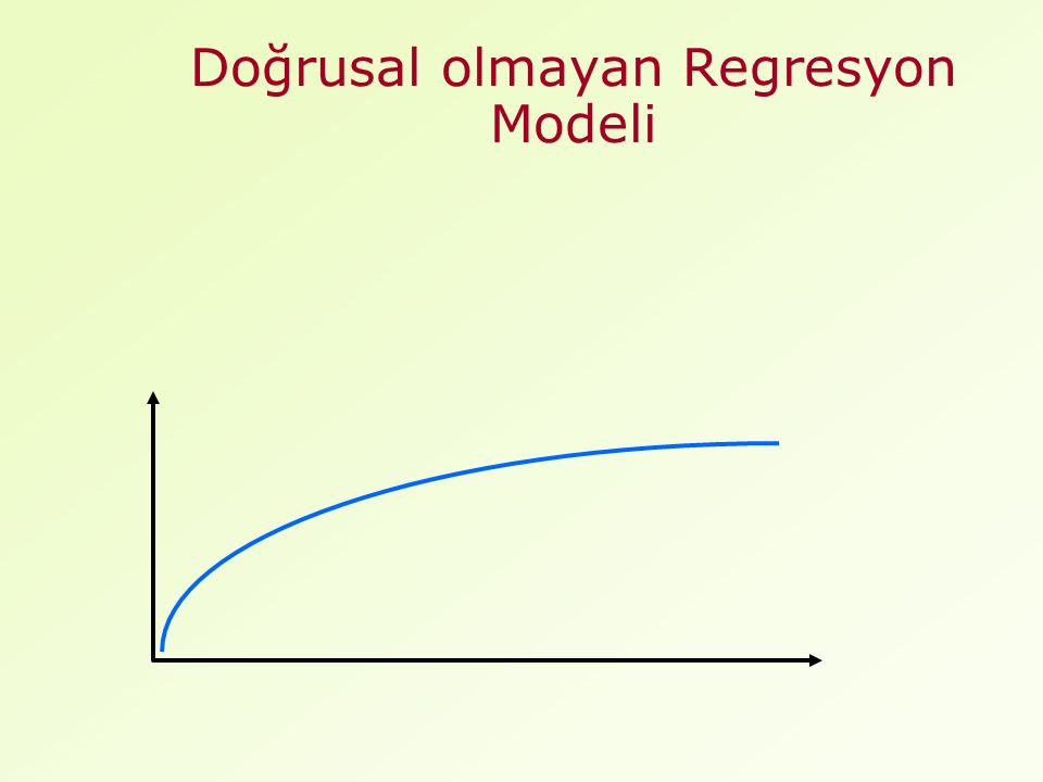 Doğrusal olmayan Regresyon Modeli