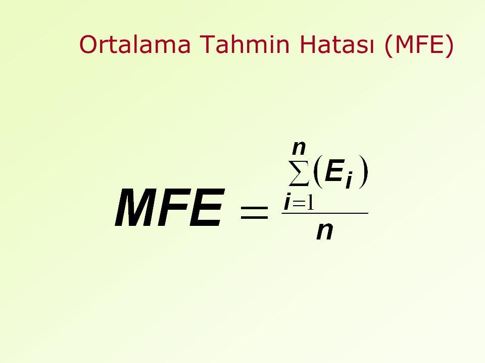 Ortalama Tahmin Hatası (MFE)