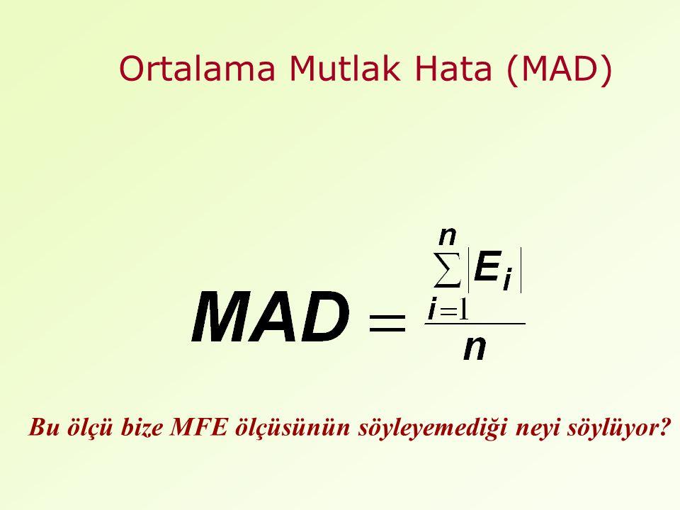 Ortalama Mutlak Hata (MAD) Bu ölçü bize MFE ölçüsünün söyleyemediği neyi söylüyor