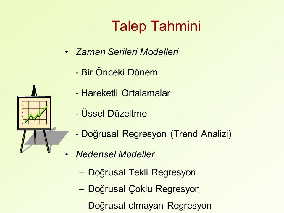Talep Tahmini Zaman Serileri Modelleri - Bir Önceki Dönem - Hareketli Ortalamalar - Üssel Düzeltme - Doğrusal Regresyon (Trend Analizi) Nedensel Modeller –Doğrusal Tekli Regresyon –Doğrusal Çoklu Regresyon –Doğrusal olmayan Regresyon